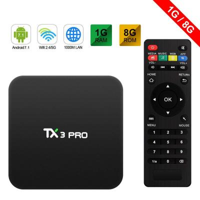 Sofobod TX3 Pro Android 7.1 TV Box Marshmallow S905W 1G ROM 8G RAM 4K H.265 64BIT DLNA Miracast WiFi LAN
